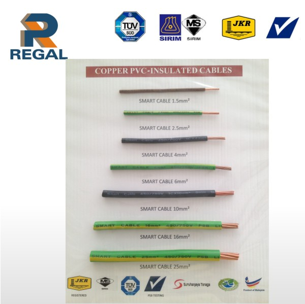 4 Mm2 Pvc Insulated Single Core Electrical Cable Regal